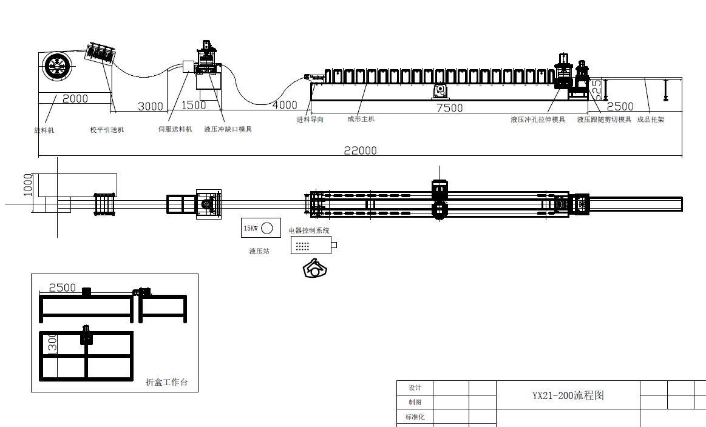 Distribution Box Roll Forming Machine